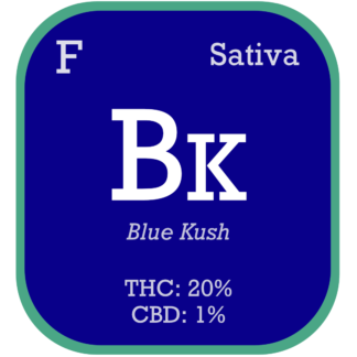 Blue Kush Cannabis Seeds