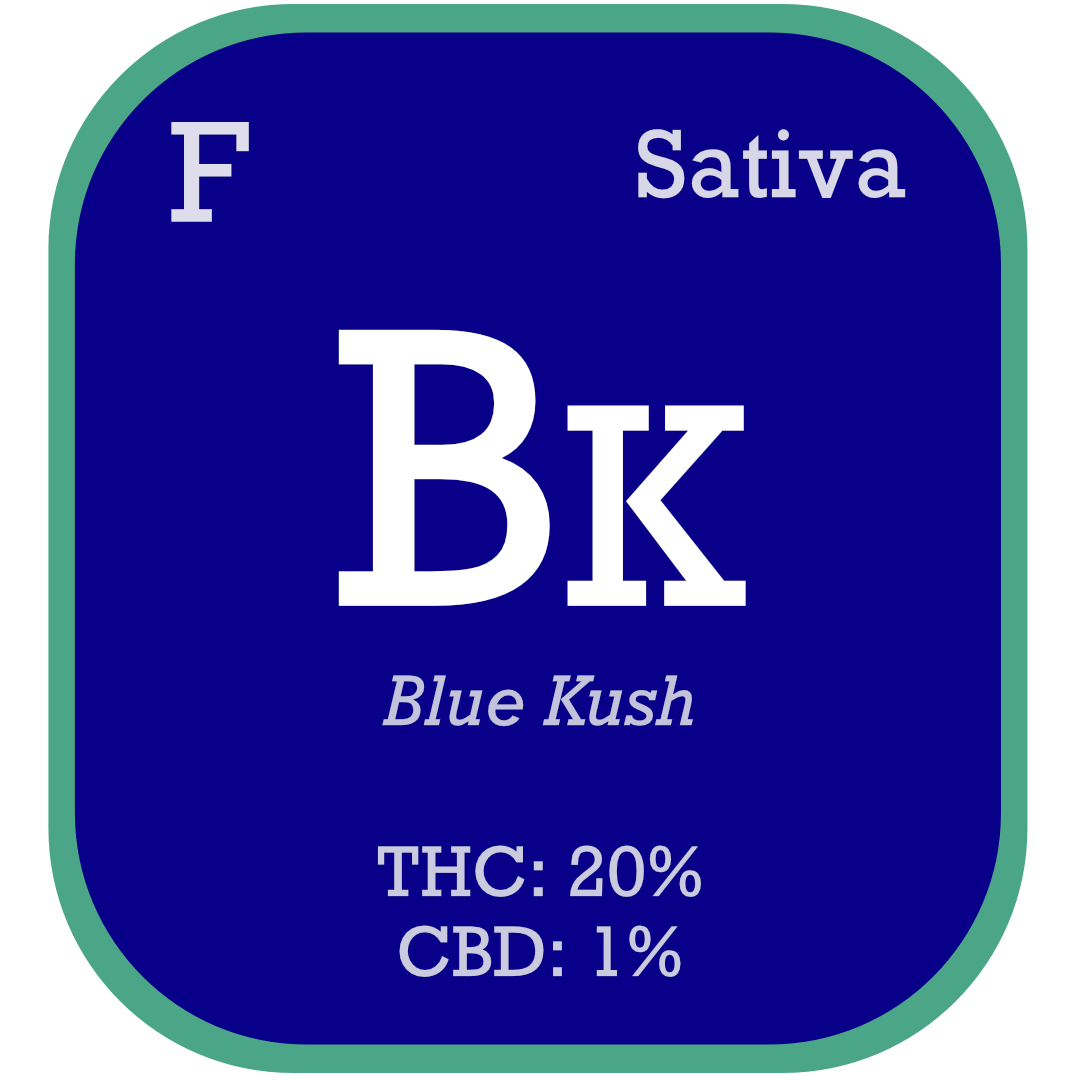 Blue Kush Cannabis Seeds