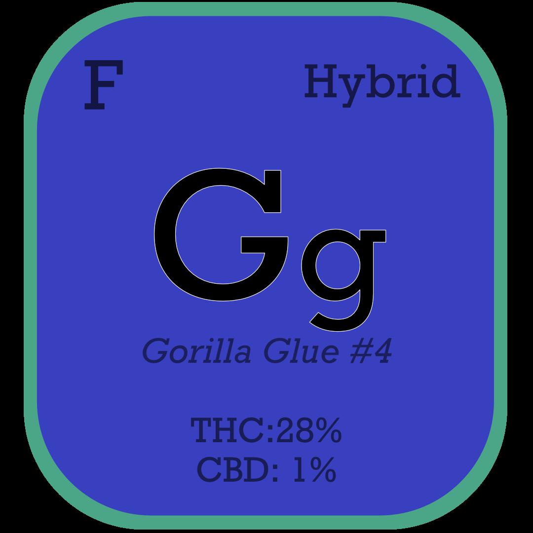Gorilla Glue#4